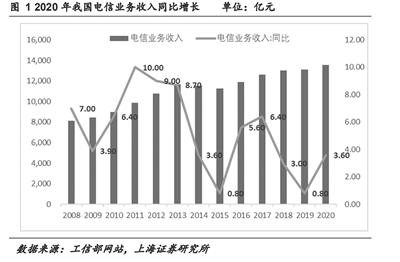 5G产业链盈利加速兑现 机构布局细分龙头